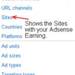 Google_AdSense_Site_Performance_Report_TheZerolLife.Com_.png