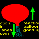 Physice_For_Kids_Balloon_(TheZeroLife.Com)