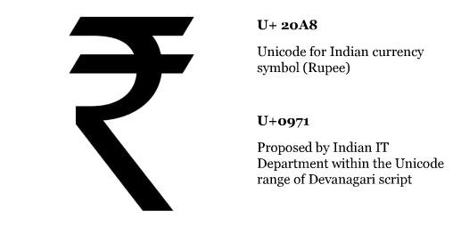 Unicode For New Indian Rupee Symbol